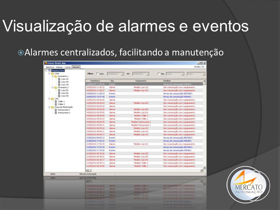 Visualização de alarmes e eventos
