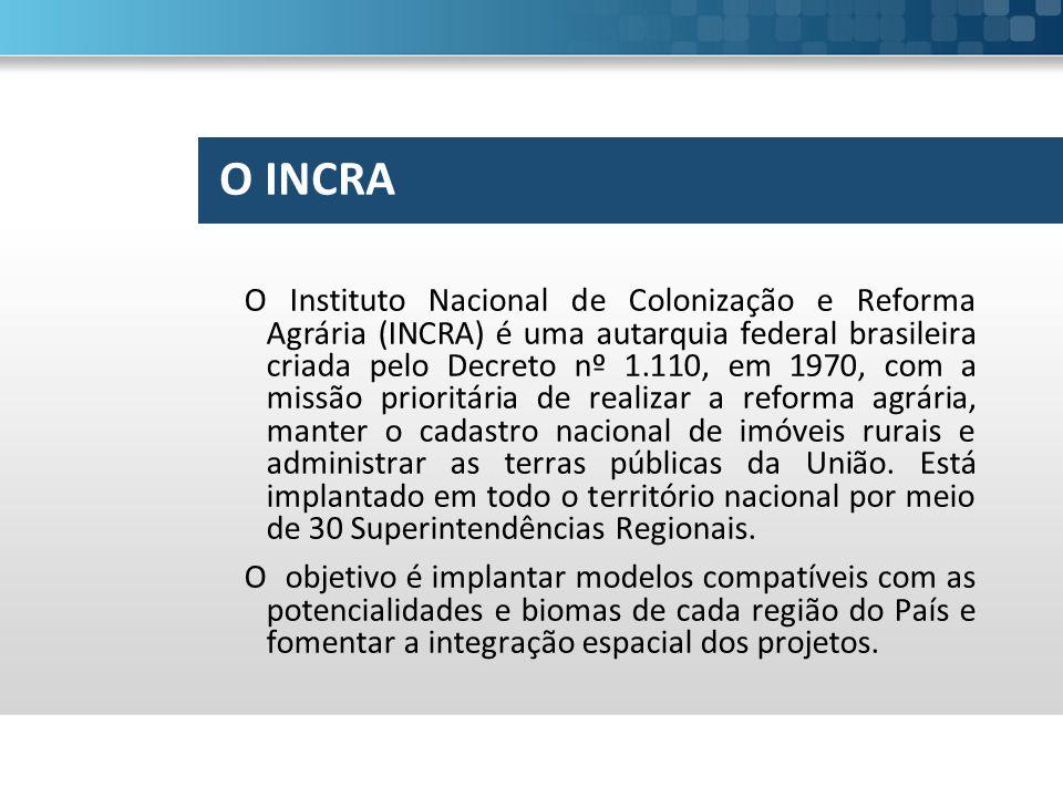 O INCRA