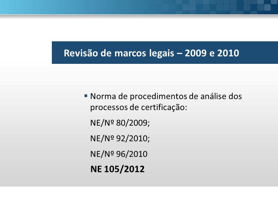 Revisão de marcos legais – 2009 e 2010