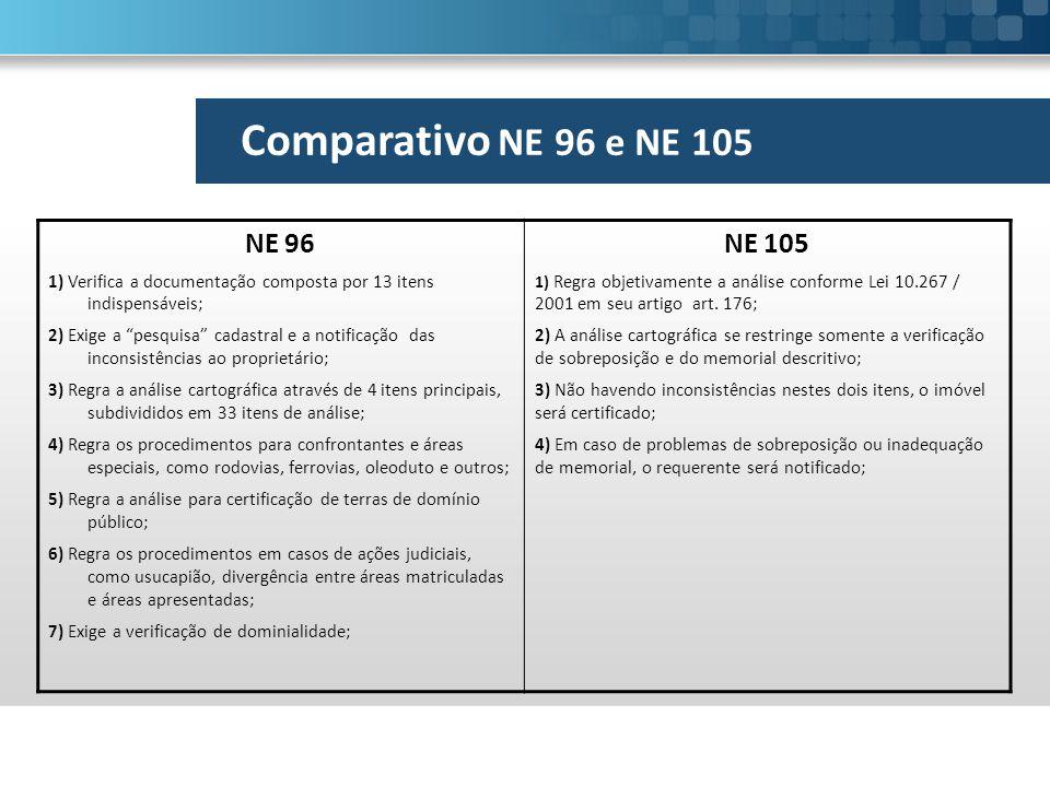 Comparativo NE 96 e NE 105 NE 96 NE 105