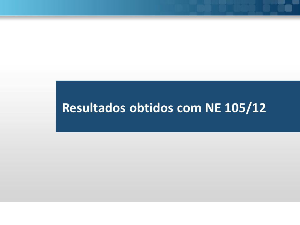 Resultados obtidos com NE 105/12