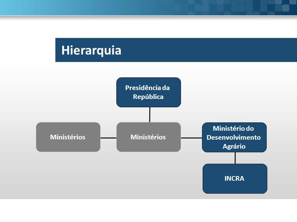 Hierarquia Presidência da República Ministérios Ministérios