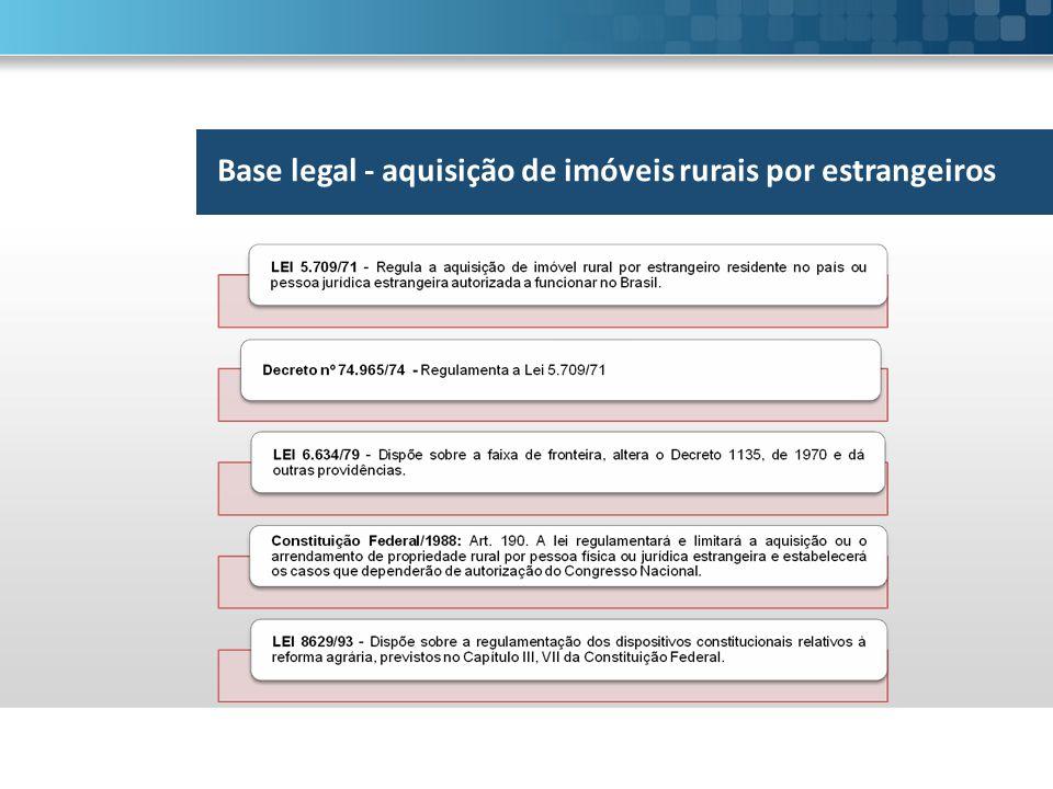 Base legal - aquisição de imóveis rurais por estrangeiros