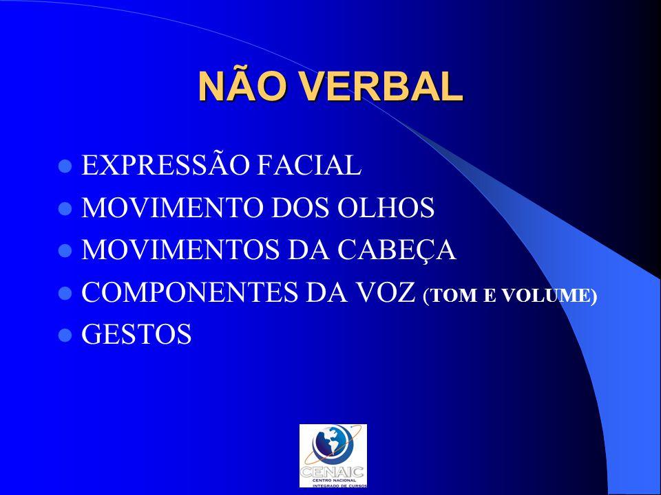 NÃO VERBAL EXPRESSÃO FACIAL MOVIMENTO DOS OLHOS MOVIMENTOS DA CABEÇA