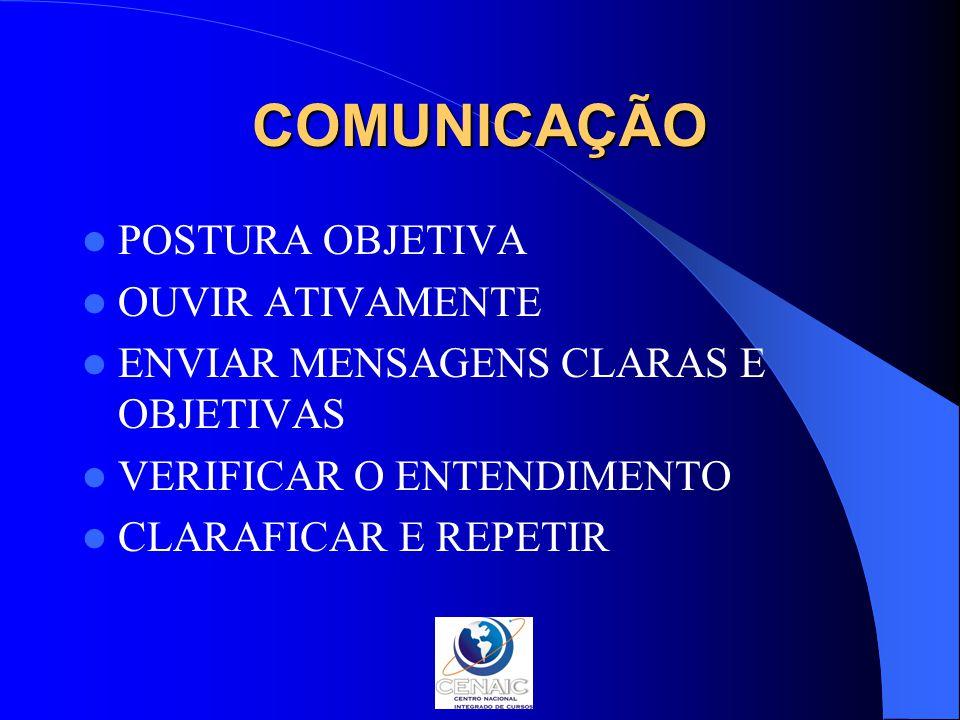 COMUNICAÇÃO POSTURA OBJETIVA OUVIR ATIVAMENTE
