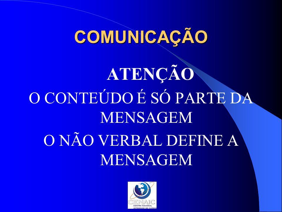COMUNICAÇÃO O CONTEÚDO É SÓ PARTE DA MENSAGEM