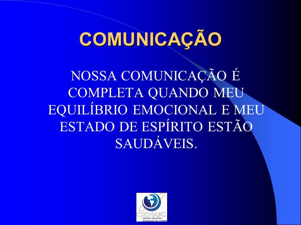 COMUNICAÇÃO NOSSA COMUNICAÇÃO É COMPLETA QUANDO MEU EQUILÍBRIO EMOCIONAL E MEU ESTADO DE ESPÍRITO ESTÃO SAUDÁVEIS.