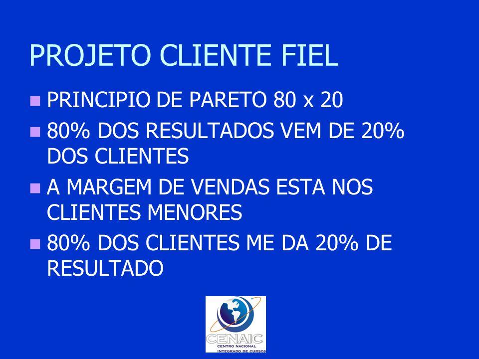 PROJETO CLIENTE FIEL PRINCIPIO DE PARETO 80 x 20