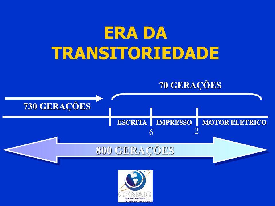 ERA DA TRANSITORIEDADE