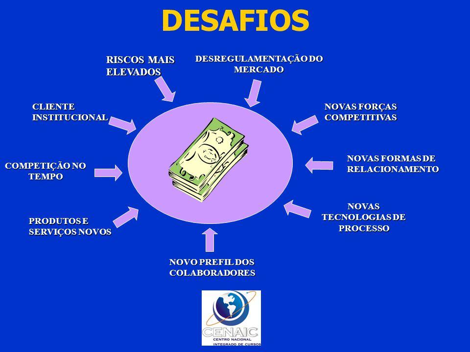 DESREGULAMENTAÇÃO DO MERCADO NOVAS TECNOLOGIAS DE PROCESSO
