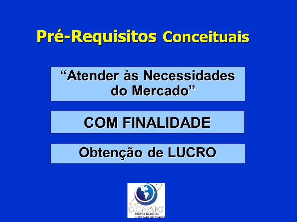 Pré-Requisitos Conceituais