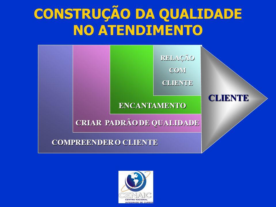 CONSTRUÇÃO DA QUALIDADE NO ATENDIMENTO
