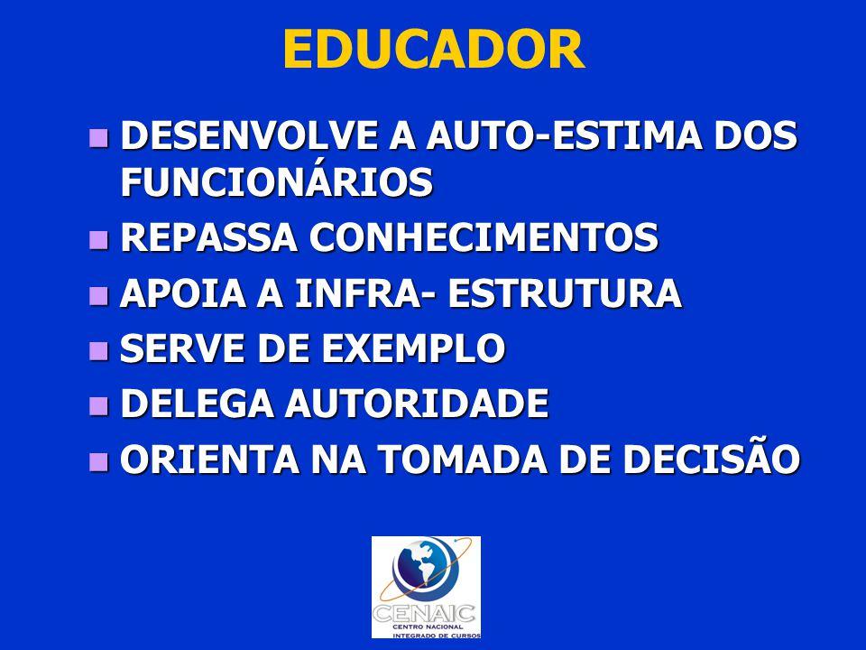 EDUCADOR DESENVOLVE A AUTO-ESTIMA DOS FUNCIONÁRIOS