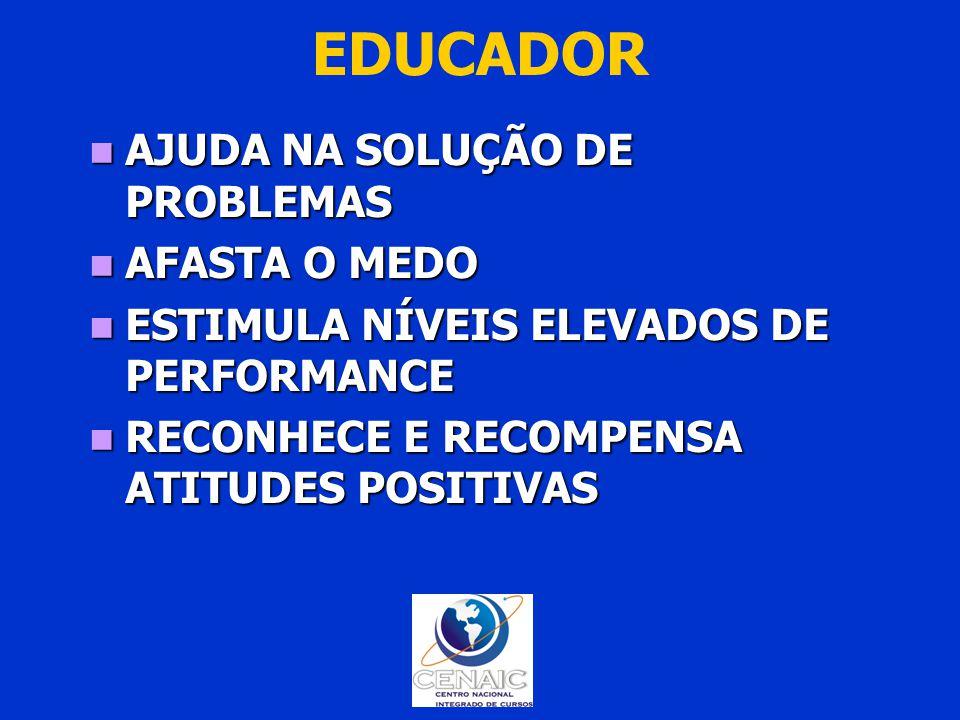 EDUCADOR AJUDA NA SOLUÇÃO DE PROBLEMAS AFASTA O MEDO
