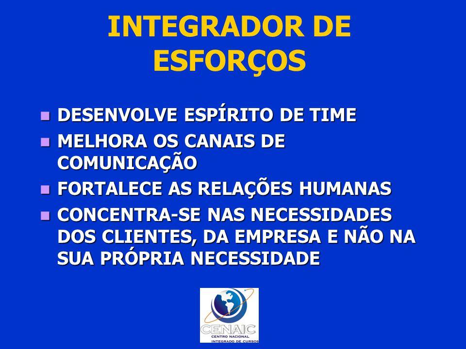 INTEGRADOR DE ESFORÇOS