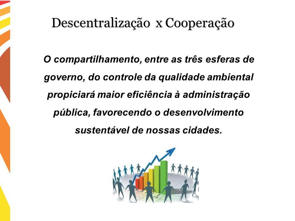Descentralização x Cooperação