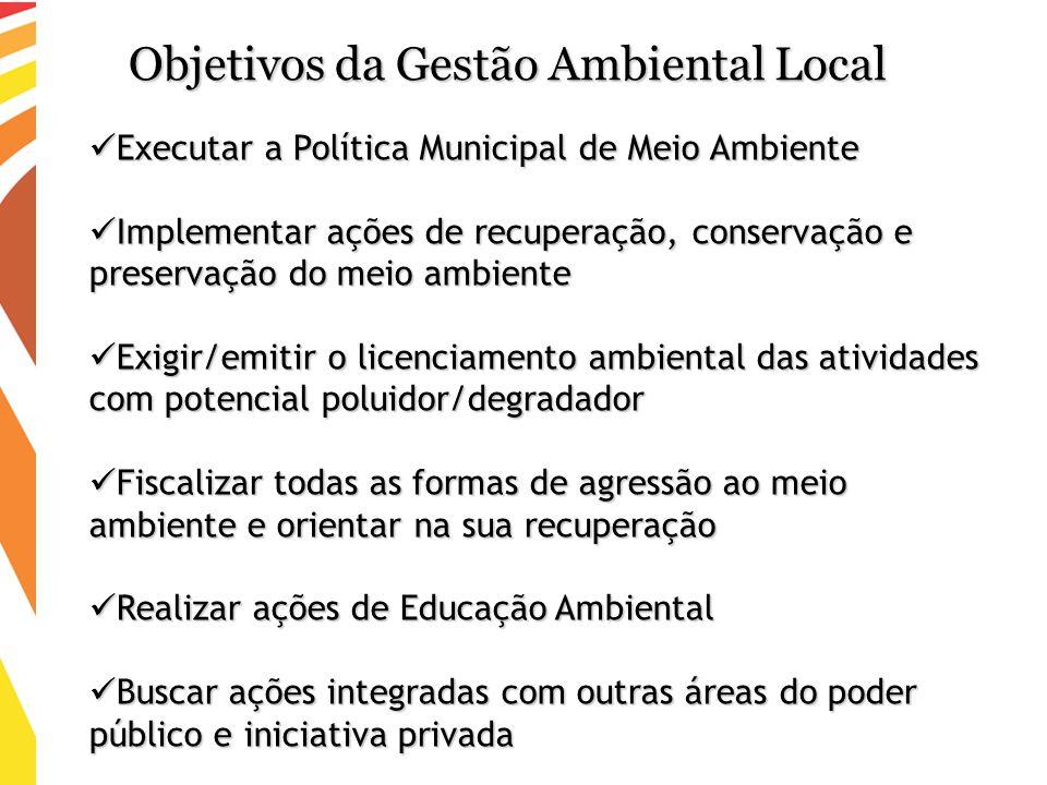 Objetivos da Gestão Ambiental Local