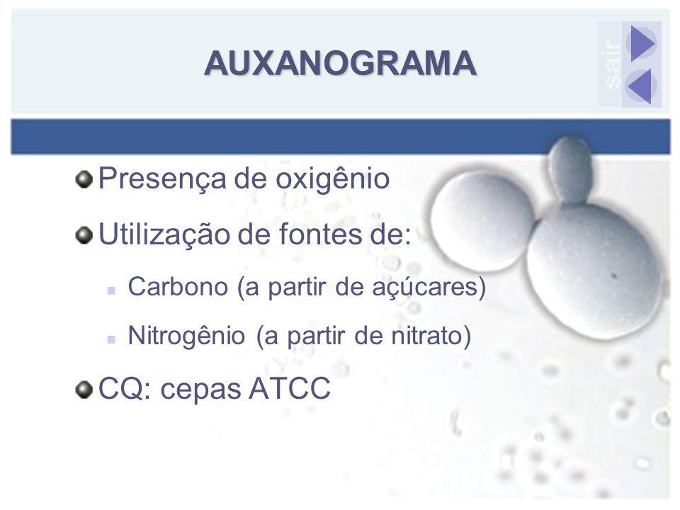 AUXANOGRAMA sair Presença de oxigênio Utilização de fontes de:
