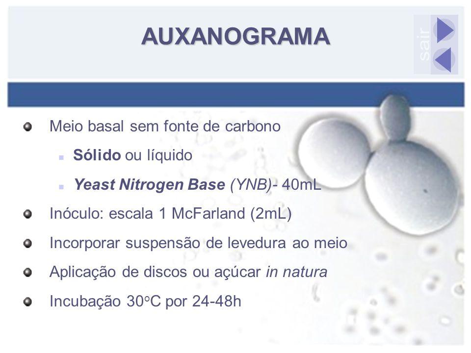 AUXANOGRAMA sair Meio basal sem fonte de carbono Sólido ou líquido