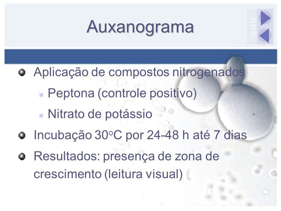 Auxanograma sair Aplicação de compostos nitrogenados