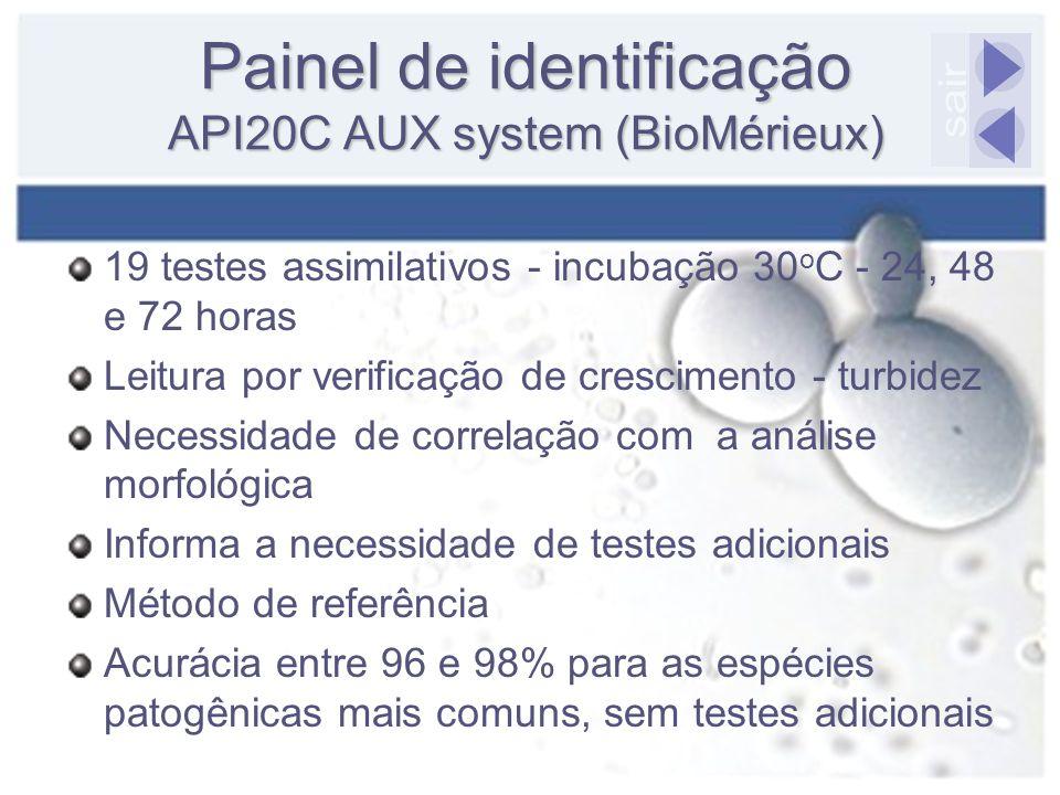 Painel de identificação API20C AUX system (BioMérieux)