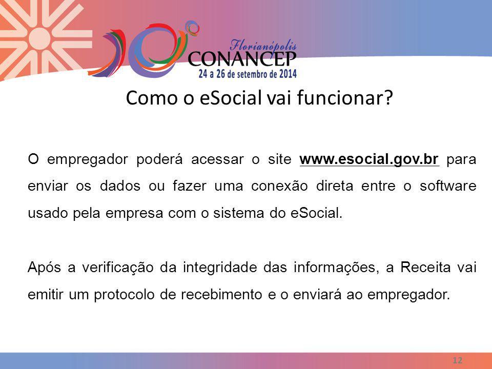 Como o eSocial vai funcionar