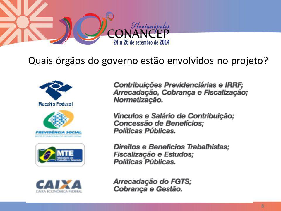 Quais órgãos do governo estão envolvidos no projeto