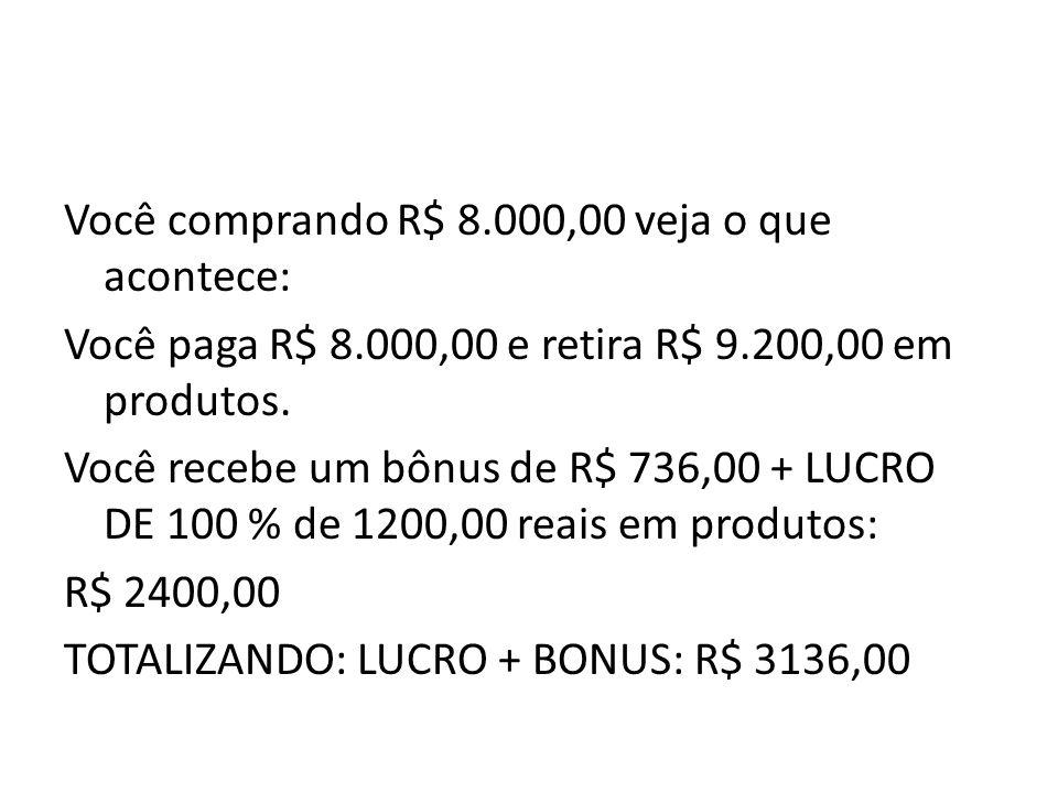 Você comprando R$ 8.000,00 veja o que acontece: