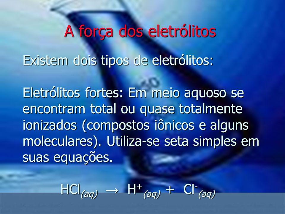A força dos eletrólitos