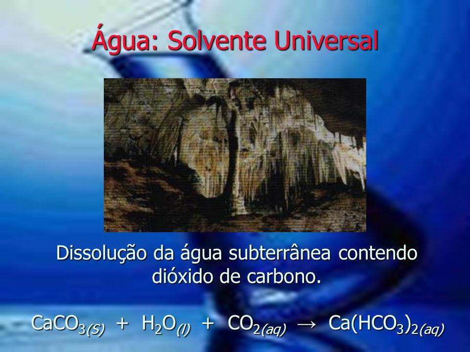 Água: Solvente Universal