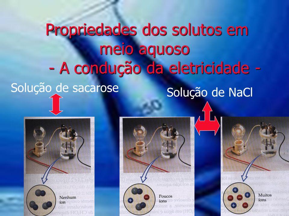 Propriedades dos solutos em meio aquoso - A condução da eletricidade -