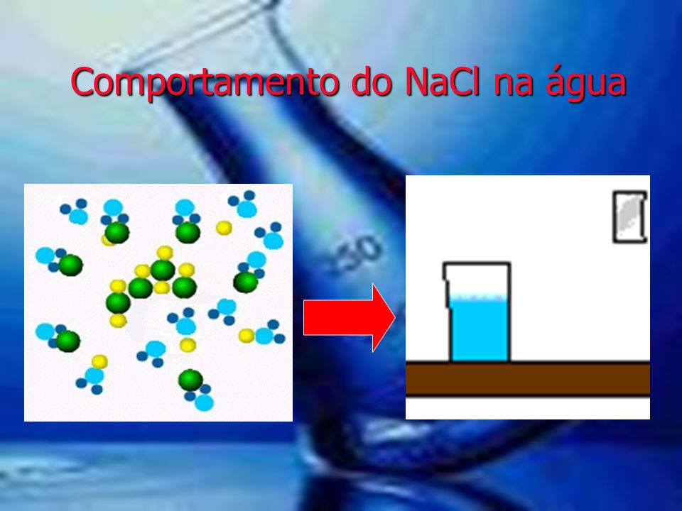 Comportamento do NaCl na água