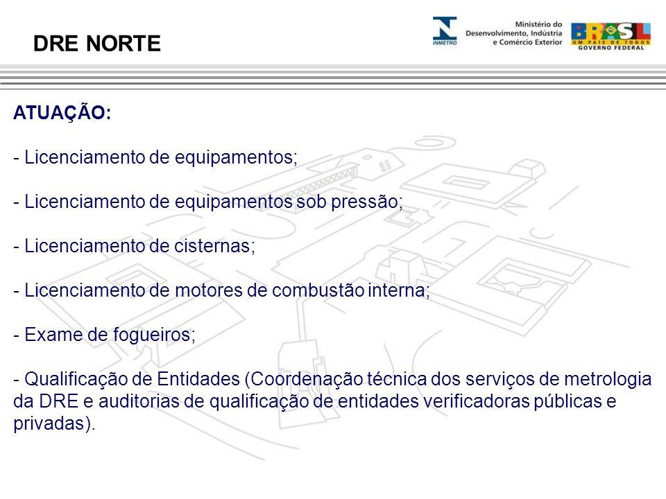 DRE NORTE ATUAÇÃO: Licenciamento de equipamentos;