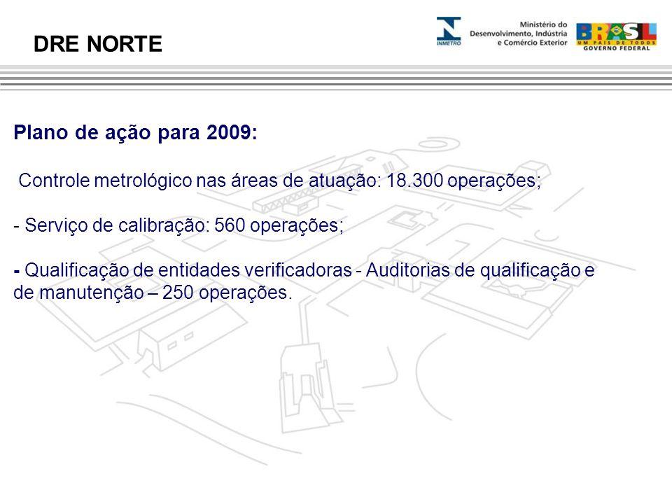 DRE NORTE Plano de ação para 2009: