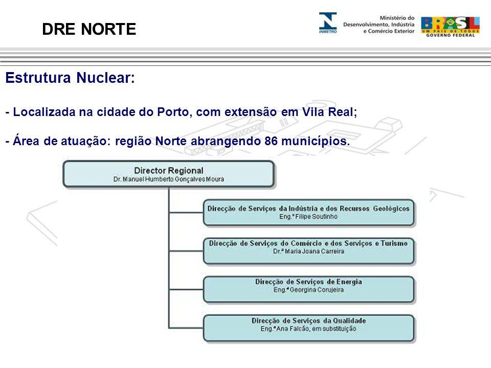 DRE NORTE Estrutura Nuclear Estrutura Nuclear:
