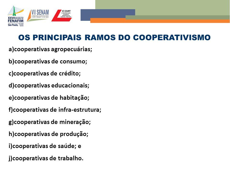 OS PRINCIPAIS RAMOS DO COOPERATIVISMO