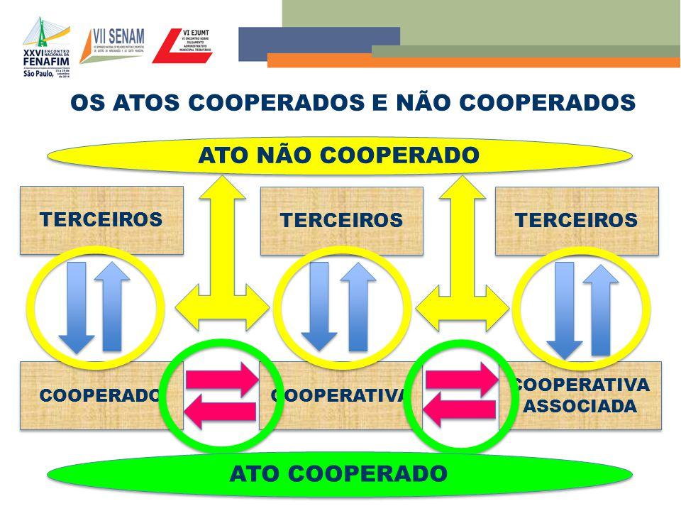 OS ATOS COOPERADOS E NÃO COOPERADOS