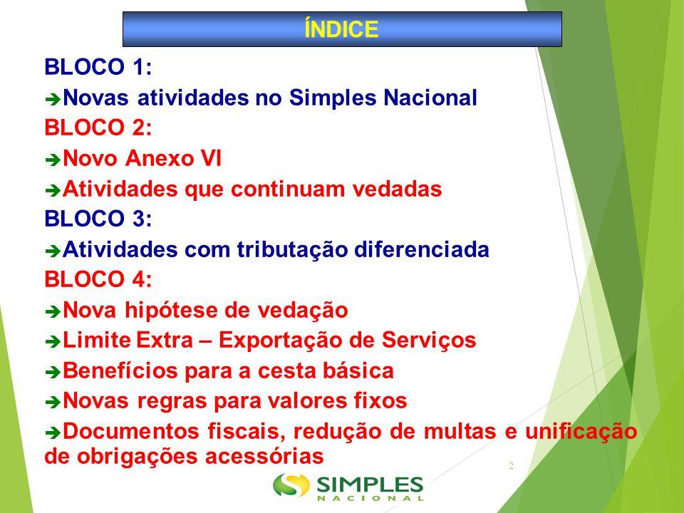 ÍNDICE BLOCO 1: Novas atividades no Simples Nacional. BLOCO 2: Novo Anexo VI. Atividades que continuam vedadas.