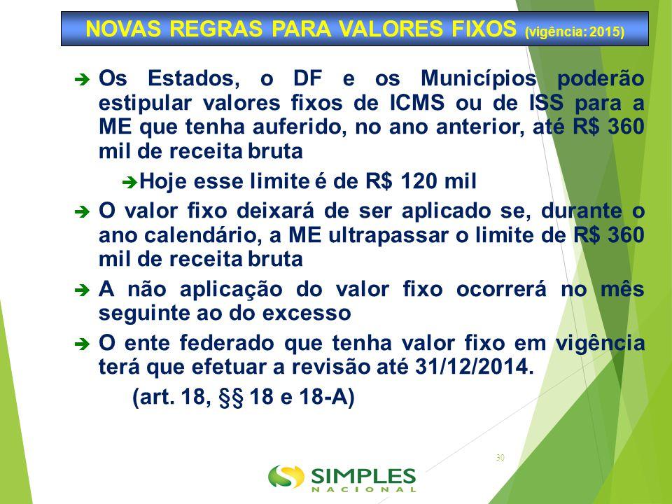 NOVAS REGRAS PARA VALORES FIXOS (vigência: 2015)