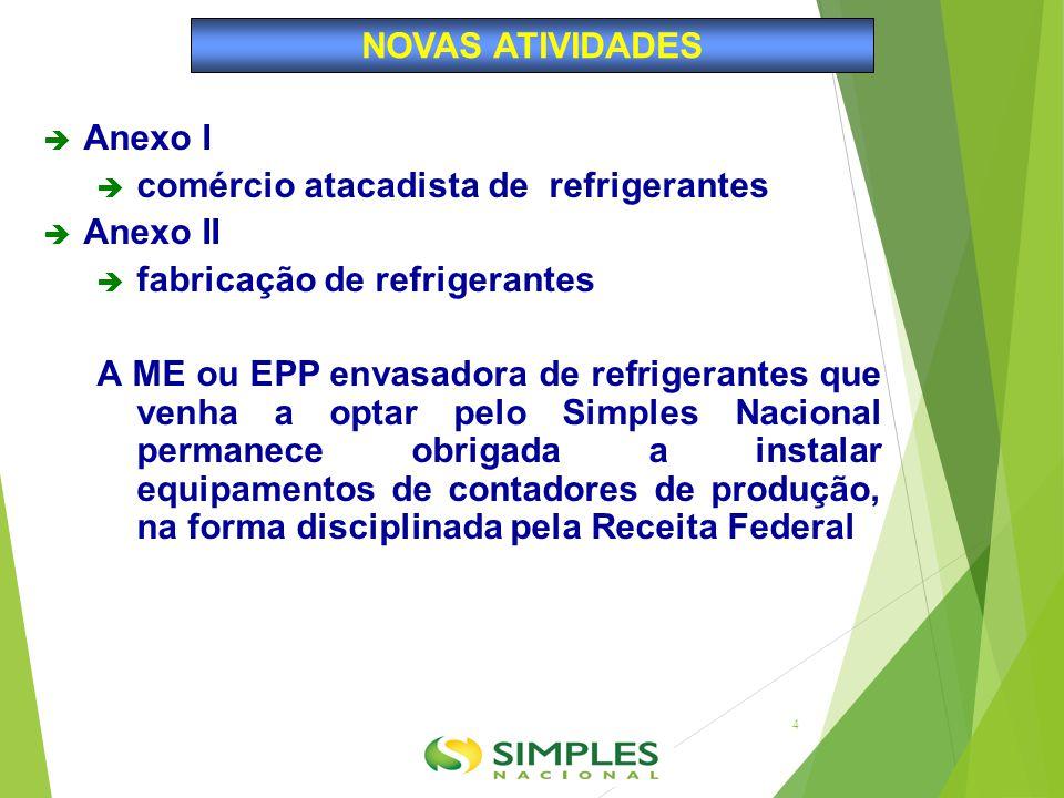 NOVAS ATIVIDADES Anexo I. comércio atacadista de refrigerantes. Anexo II. fabricação de refrigerantes.