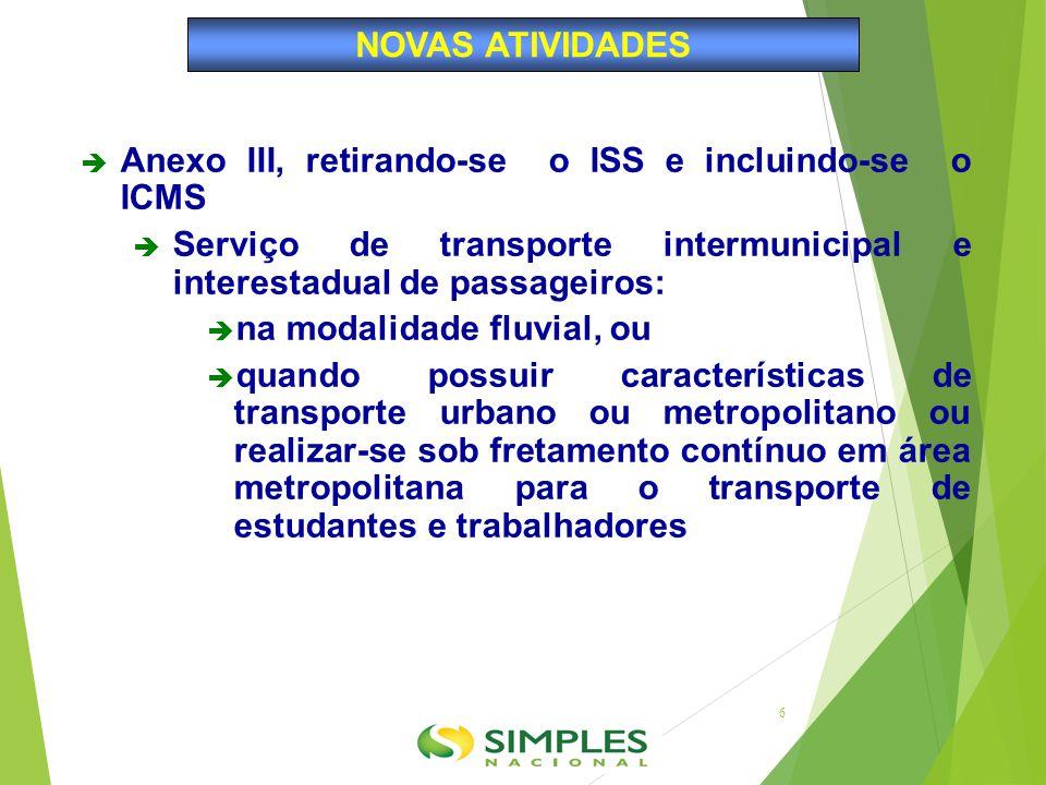 NOVAS ATIVIDADES Anexo III, retirando-se o ISS e incluindo-se o ICMS. Serviço de transporte intermunicipal e interestadual de passageiros: