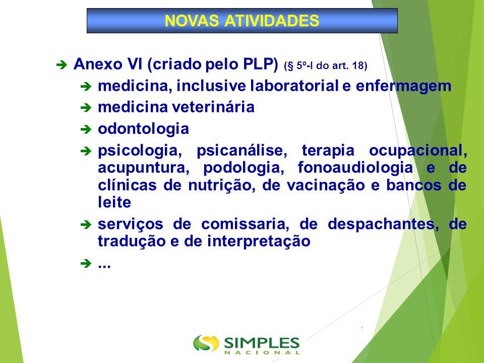 NOVAS ATIVIDADES Anexo VI (criado pelo PLP) (§ 5º-I do art. 18) medicina, inclusive laboratorial e enfermagem.