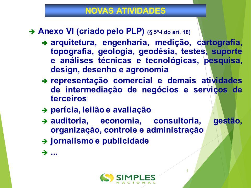 NOVAS ATIVIDADES Anexo VI (criado pelo PLP) (§ 5º-I do art. 18)