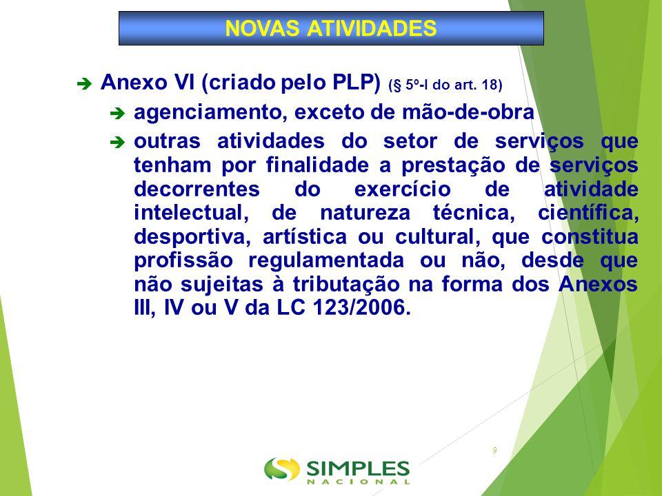 NOVAS ATIVIDADES Anexo VI (criado pelo PLP) (§ 5º-I do art. 18) agenciamento, exceto de mão-de-obra.