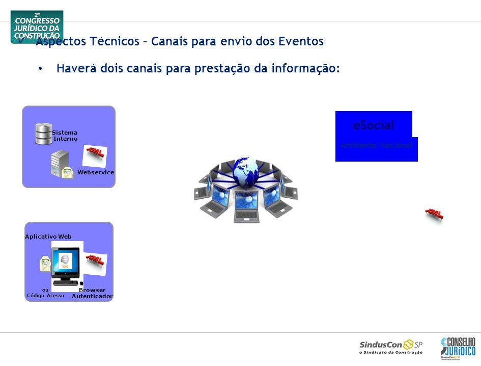 O eSocial valida o arquivo em tempo real.