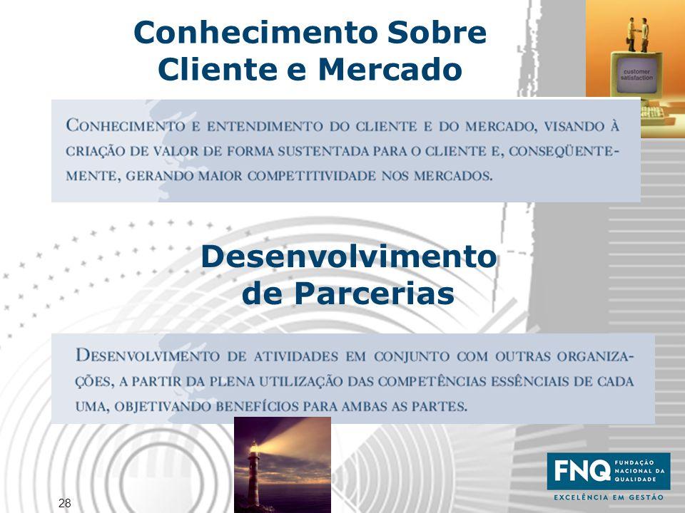 Conhecimento Sobre Cliente e Mercado Desenvolvimento de Parcerias