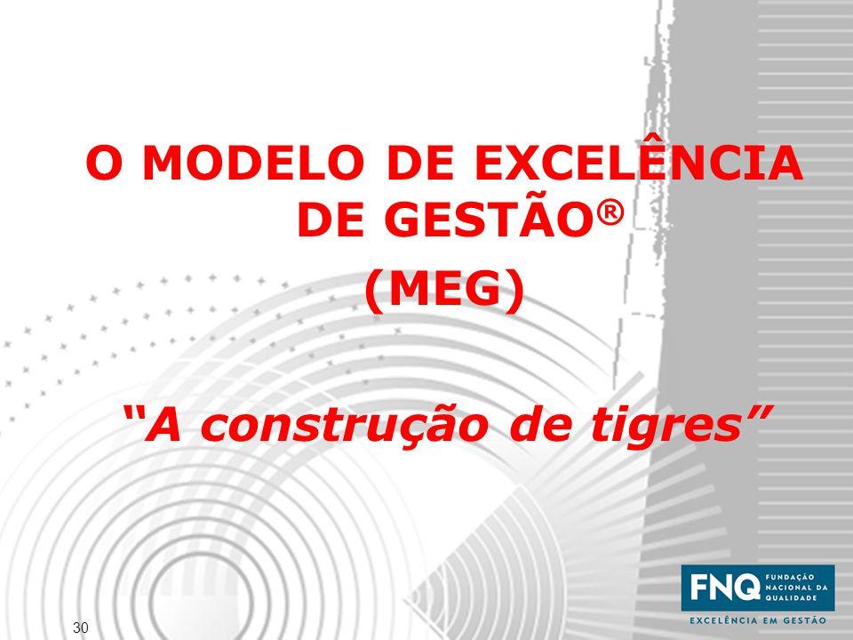 O MODELO DE EXCELÊNCIA DE GESTÃO® A construção de tigres