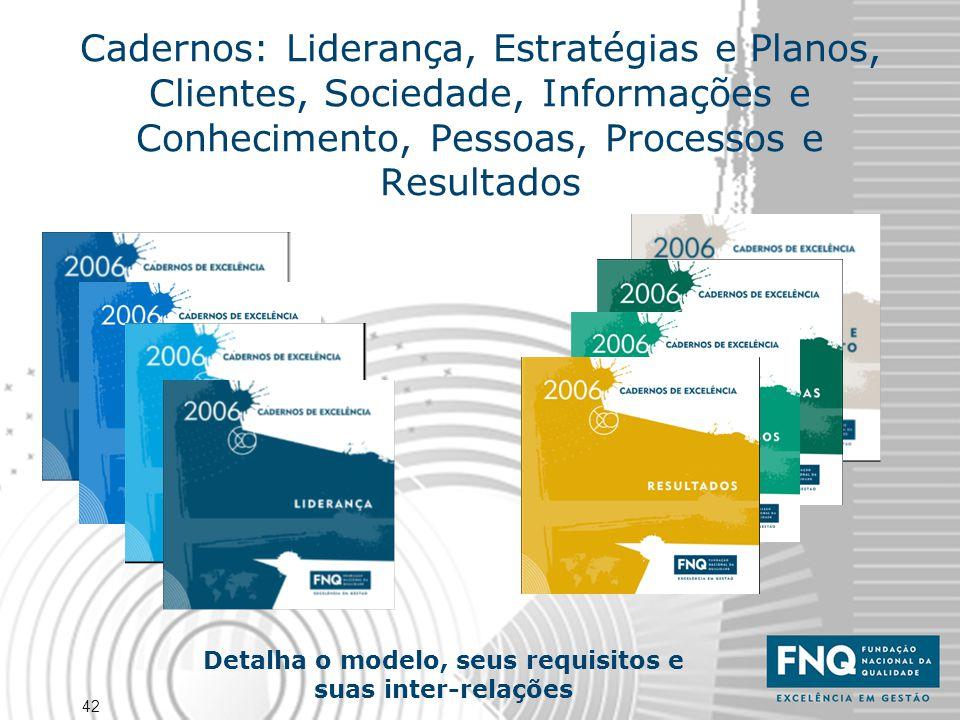 Detalha o modelo, seus requisitos e suas inter-relações