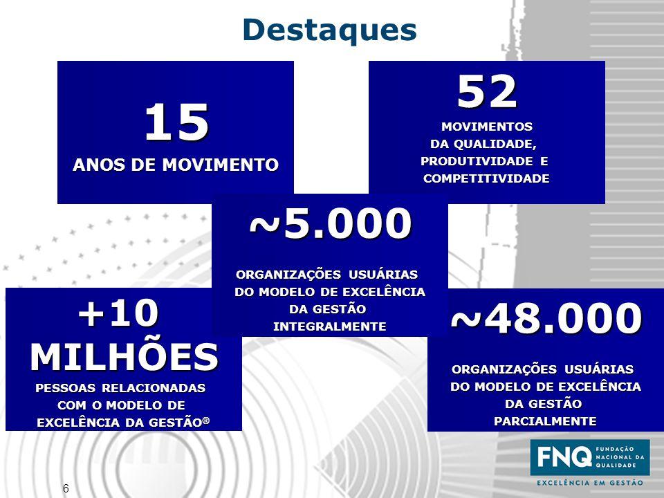 15 52 ~5.000 ~48.000 +10 MILHÕES Destaques ANOS DE MOVIMENTO
