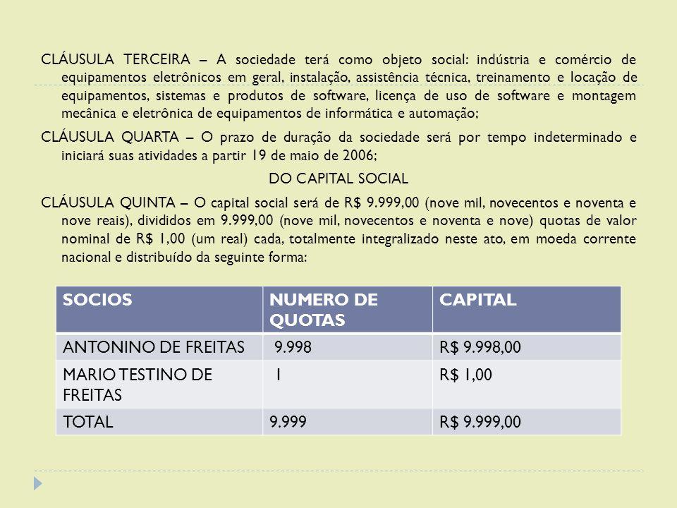 MARIO TESTINO DE FREITAS 1 R$ 1,00 TOTAL 9.999 R$ 9.999,00
